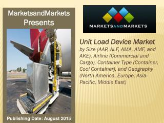 Unit Load Device Market