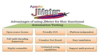 Advantages of Using JMeter for Enhancing Computerization Testing