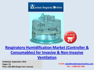 Respiratory Humidification Market (Controller & Consumables) for Invasive & Non-Invasive Ventilation