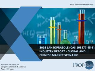 Lansoprazole Industry Overview, Forecast, Trends