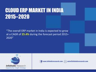 Cloud ERP Market in India