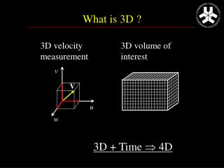 What is 3D ?