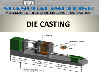Avail Affordable price range for China Zinc and Aluminium Die Casting Machines
