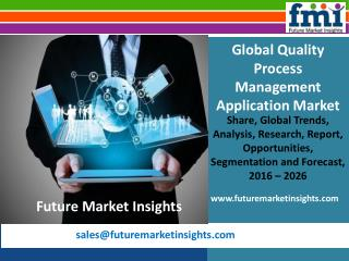 Market Intelligence Report Quality Process Management Application, 2016-2026
