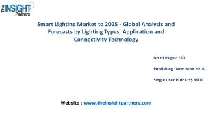 Smart Lighting Market to Reach US$ 51.05 Bn by 2025– The Insight Partners