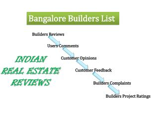 40 Bangalore Home Developers Reviews