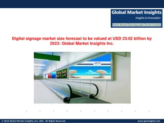 Digital signage market size forecast to exceed USD 23.02 billion by 2023