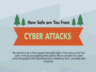 How Safe Are You From Cyber Attacks
