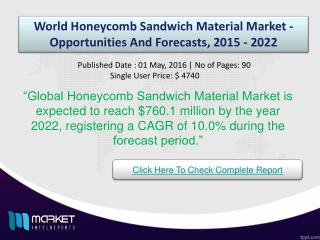 Future Market Trends of World Honeycomb Sandwich Material Market 2022