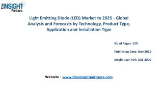 Light Emitting Diode (LED) Market Trends with business strategies and analysis to 2025 set to grow according to forecast
