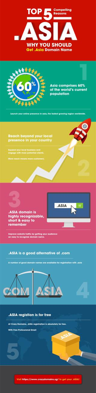 Free .Asia Domain at CrazyDomains.sg