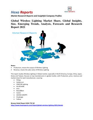 Global Wireless Lighting Market Size, Emerging Trends and Research Report 2021: Hexa Reports