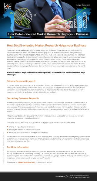 How Detail-oriented Market Research Helps your Business