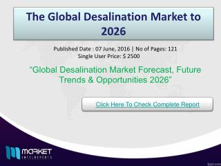 Global Desalination Market Share & Size 2026