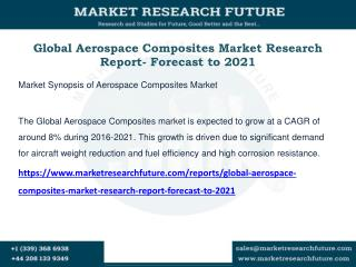 Global Aerospace Composites Market Research
