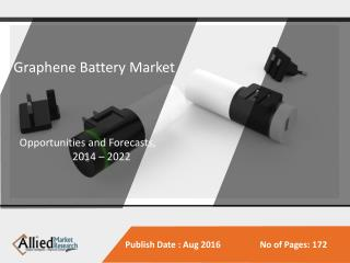Graphene Battery Market to Reach $115 Million, Globally, By 2022