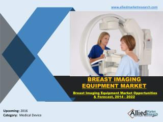 Breast Imaging Equipment Market Research & Forecast - 2022