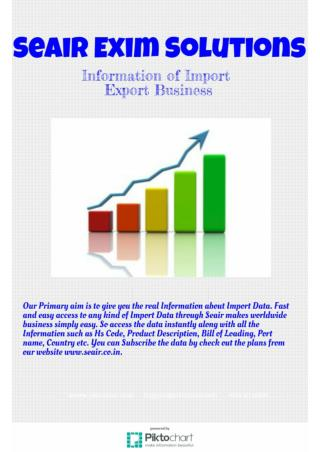 Service Available 24*7 for Import Export Data