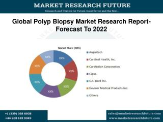 Global Polyp Biopsy Market 2016 Company Profile, Application Analysis, Sale 2022