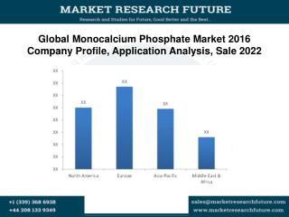 Monocalcium phosphate market research report   global forecast to 2022