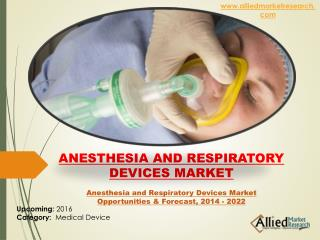 Anesthesia and Respiratory Devices Market Analysis & Forecast by 2022