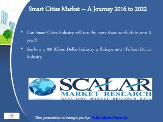 Analysis of the Global Smart City Market