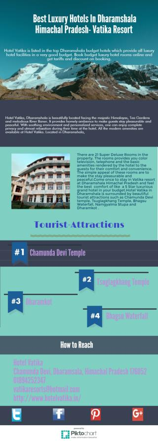 Best Luxury Hotels In Dharamshala Himachal Pradesh- Vatika Resort