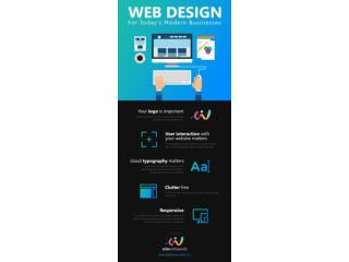 Web Design For Today's Modern Businesses[INFOGRAPHICS]