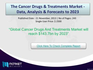 World Cancer Drugs & Treatments Market Trends & Growth 2023