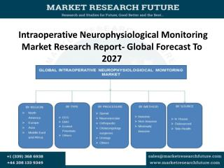 Intraoperative Neurophysiological Monitoring Market Research Report- Global Forecast To 2027