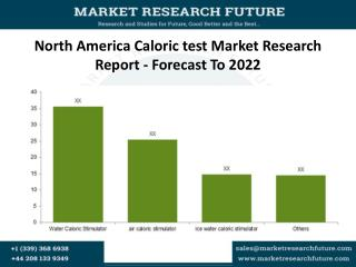 North America Caloric Test Market Research Report - Forecast To 2022