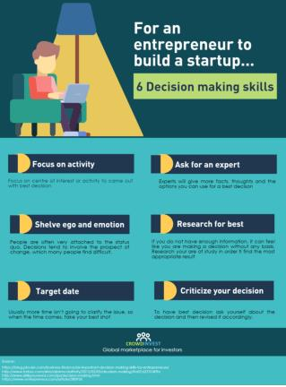 6 Decision making skills for an entrepreneur