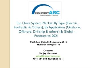 Top Drive System Market: top drive rig applications propelling the demand during 2016-2021