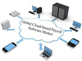 Global Cloud-based Payroll Software Market