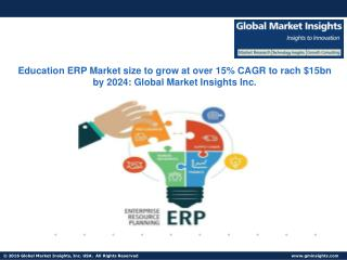 Education Enterprise Resource Planning Market worth $15bnn by 2024