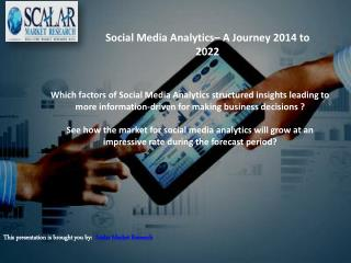 Social media analytics market