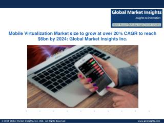 Mobile Virtualization Market size to grow at over 20% CAGR from 2016 to 2024