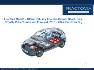 Fuel Cell Market – Global Industry Analysis Report, Share, Size, Growth, Price Trends and Forecast, 2016 – 2024