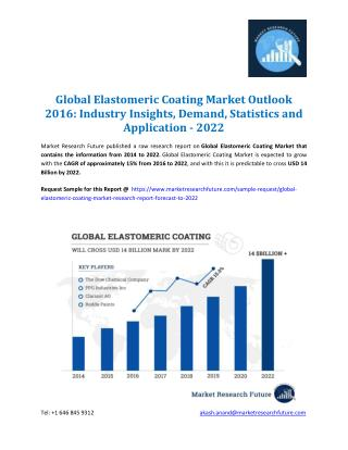 Global Elastomeric Coating Market Will Cross USD 14 Billion Mark by 2022