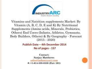 15.	Vitamin and Mineral Supplements Market: Diverse vitamins and supplements applications to drive growth.