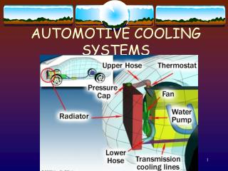 AUTOMOTIVE COOLING SYSTEMS