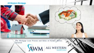 Mortgage Loan Originator