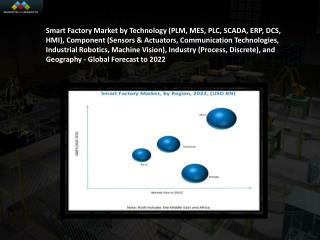 Smart Factory Market worth 74.80 Billion USD by 2022