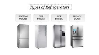 Refrigerator and Freezer Suppliers in UAE