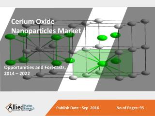 Cerium Oxide Nanoparticles Market to Reach $734 Million, Globally by 2022