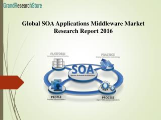 Global SOA Applications Middleware Market Research Report 2016