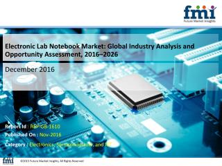 Electronic Lab Notebook (ELN) Market Projected to Grow at 10.1% through 2026