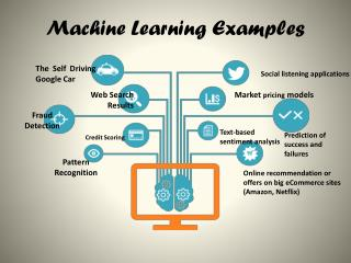 Machine Learning Examples