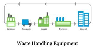Waste Handling Equipment Manufacturers in UAE