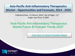 Asia-Pacific Anti-inflammatory Therapeutics Market Share & Size 2020